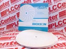 DICKSON C412