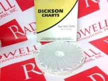 DICKSON RECORDERS C012
