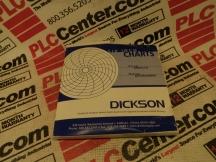 DICKSON C653