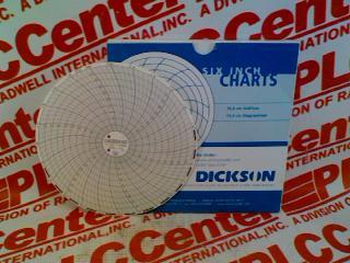 DICKSON C654