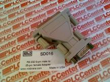NIOBRARA R&D CORP SD016