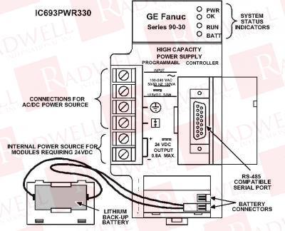 FANUC IC693PWR330